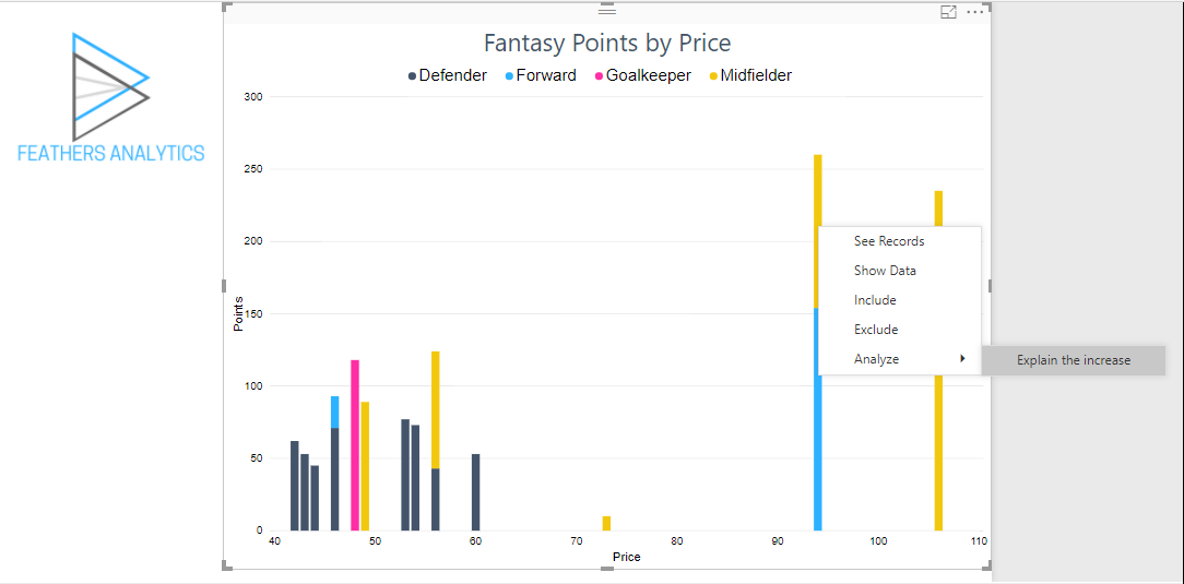 Power BI – Insights – Feathers Analytics